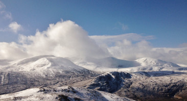 Squally Wintry Showers